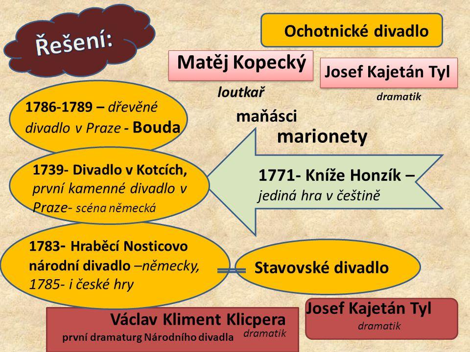 Řešení: Matěj Kopecký marionety Ochotnické divadlo Josef Kajetán Tyl