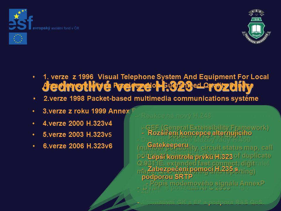 Jednotlivé verze H.323 – rozdíly