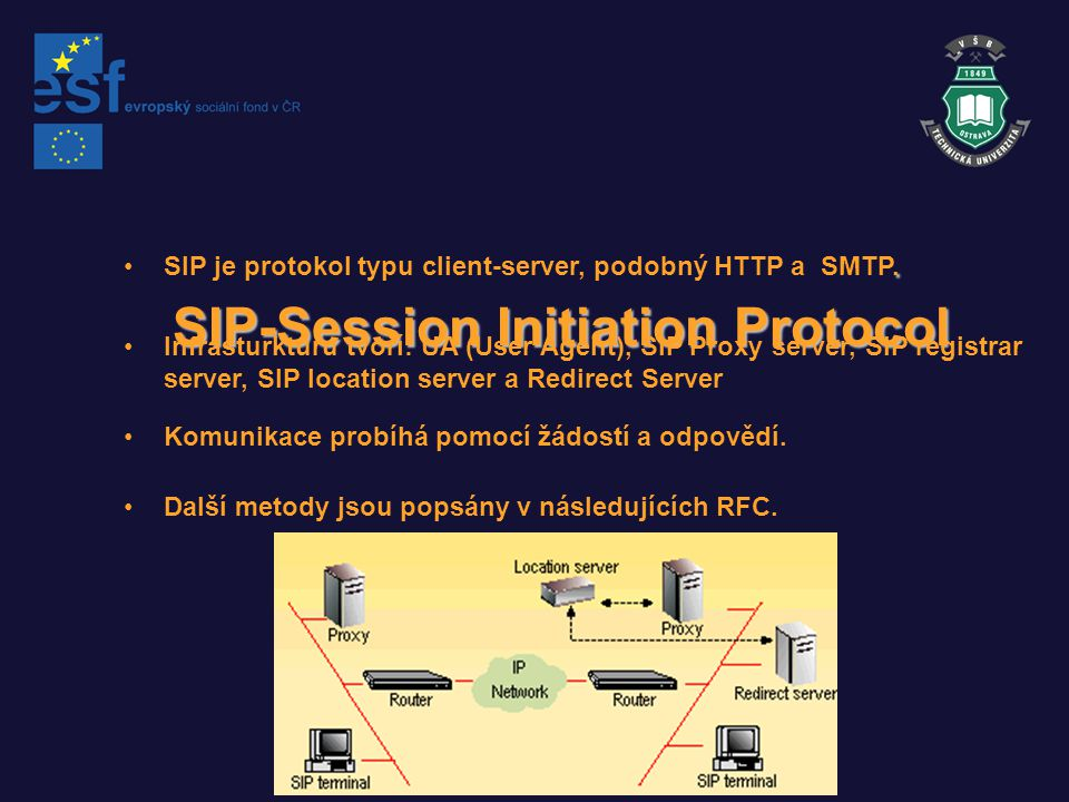 SIP-Session Initiation Protocol