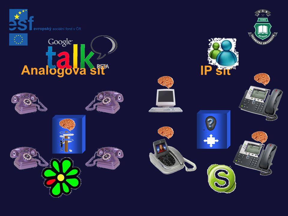 Analogová síť IP síť