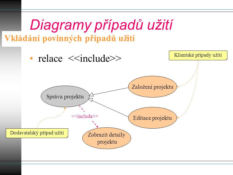 Diagramy případů užití