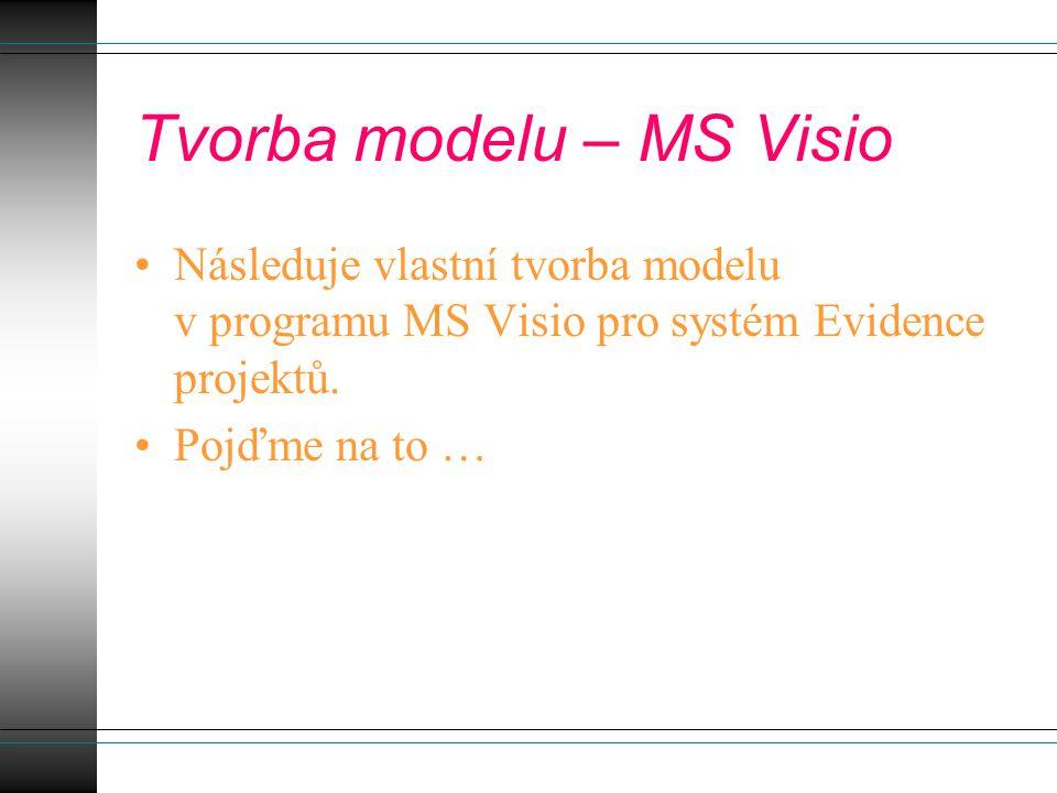 Tvorba modelu – MS Visio