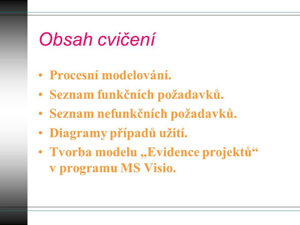 Obsah cvičení Procesní modelování. Seznam funkčních požadavků.