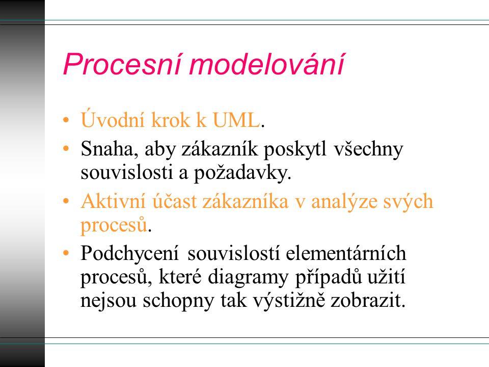 Procesní modelování Úvodní krok k UML.