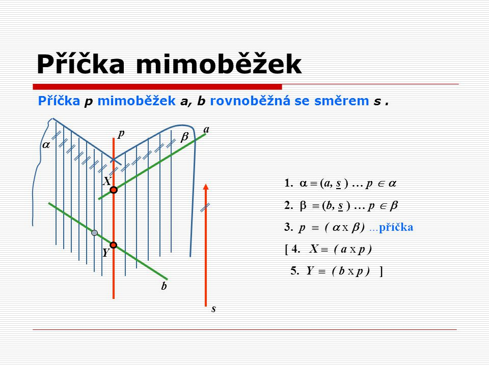 Příčka mimoběžek Příčka p mimoběžek a, b rovnoběžná se směrem s . a p