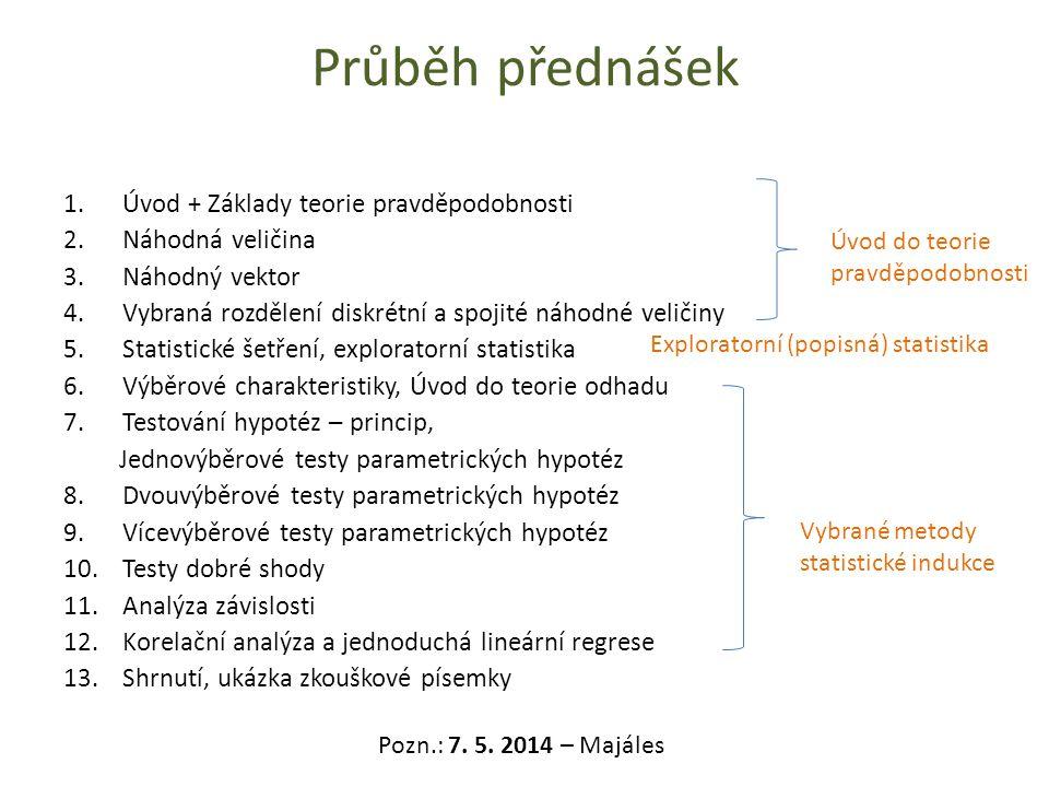 Průběh přednášek Úvod + Základy teorie pravděpodobnosti