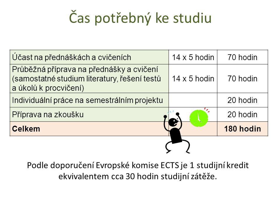 Čas potřebný ke studiu Účast na přednáškách a cvičeních. 14 x 5 hodin. 70 hodin.