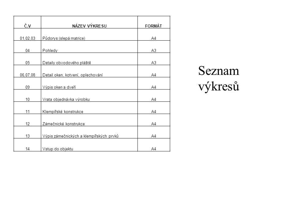 Seznam výkresů SEZNAM PŘÍLOH Č.V NÁZEV VÝKRESU FORMÁT 01,02,03