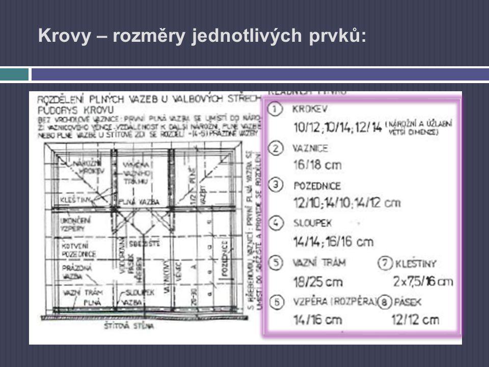 Krovy – rozměry jednotlivých prvků: