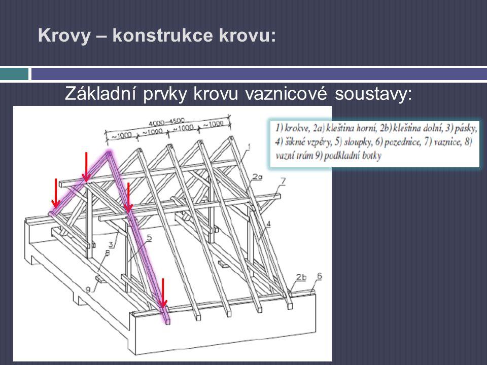 Krovy – konstrukce krovu: