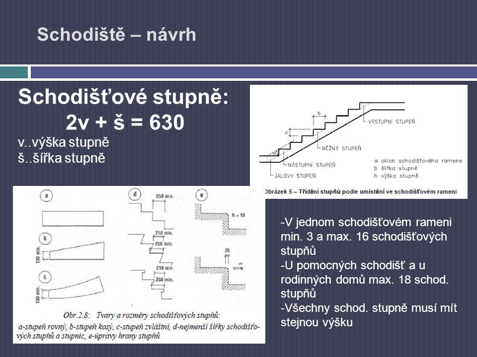 Schodišťové stupně: 2v + š = 630 Schodiště – návrh v..výška stupně