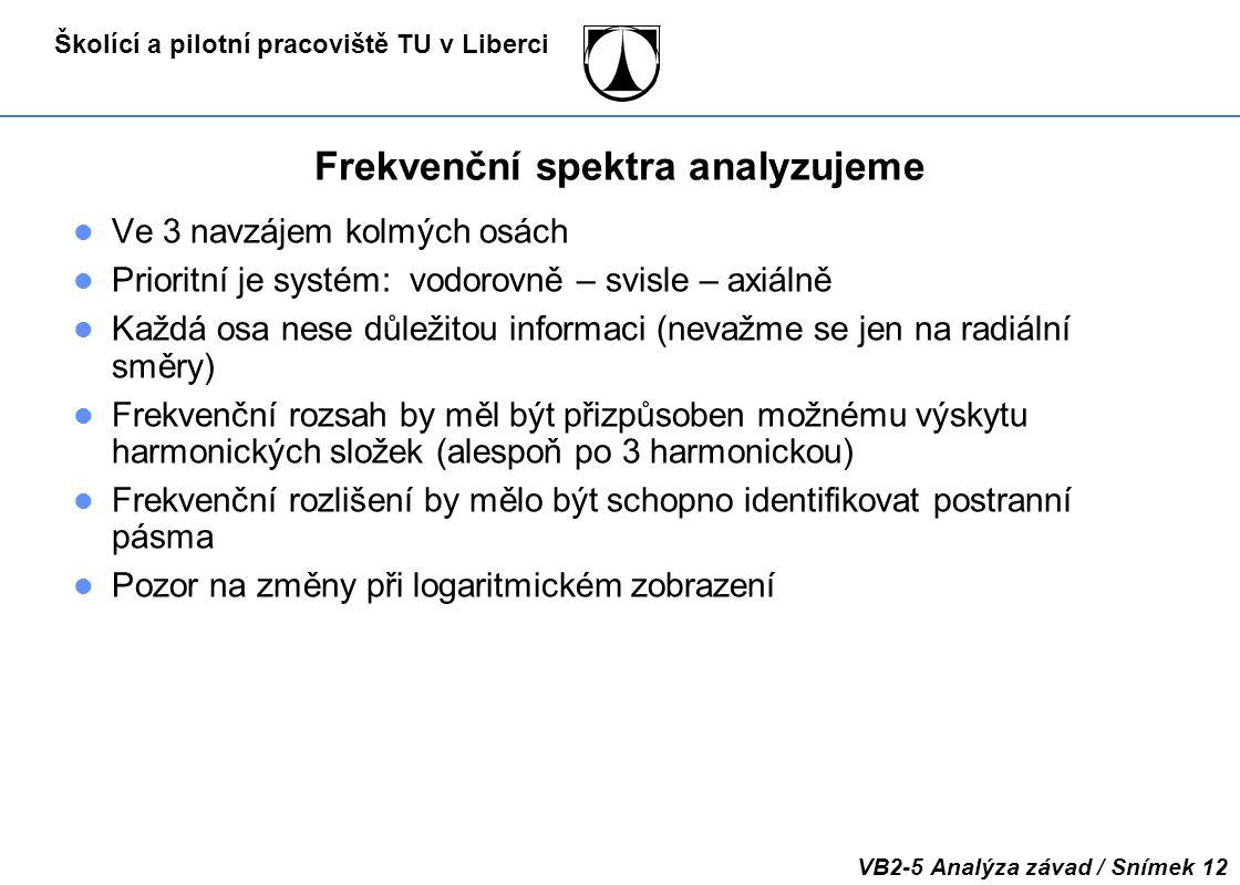 Frekvenční spektra analyzujeme
