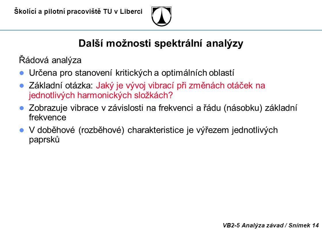 Další možnosti spektrální analýzy