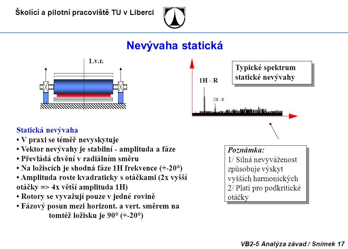 Nevývaha statická Typické spektrum statické nevývahy Statická nevývaha