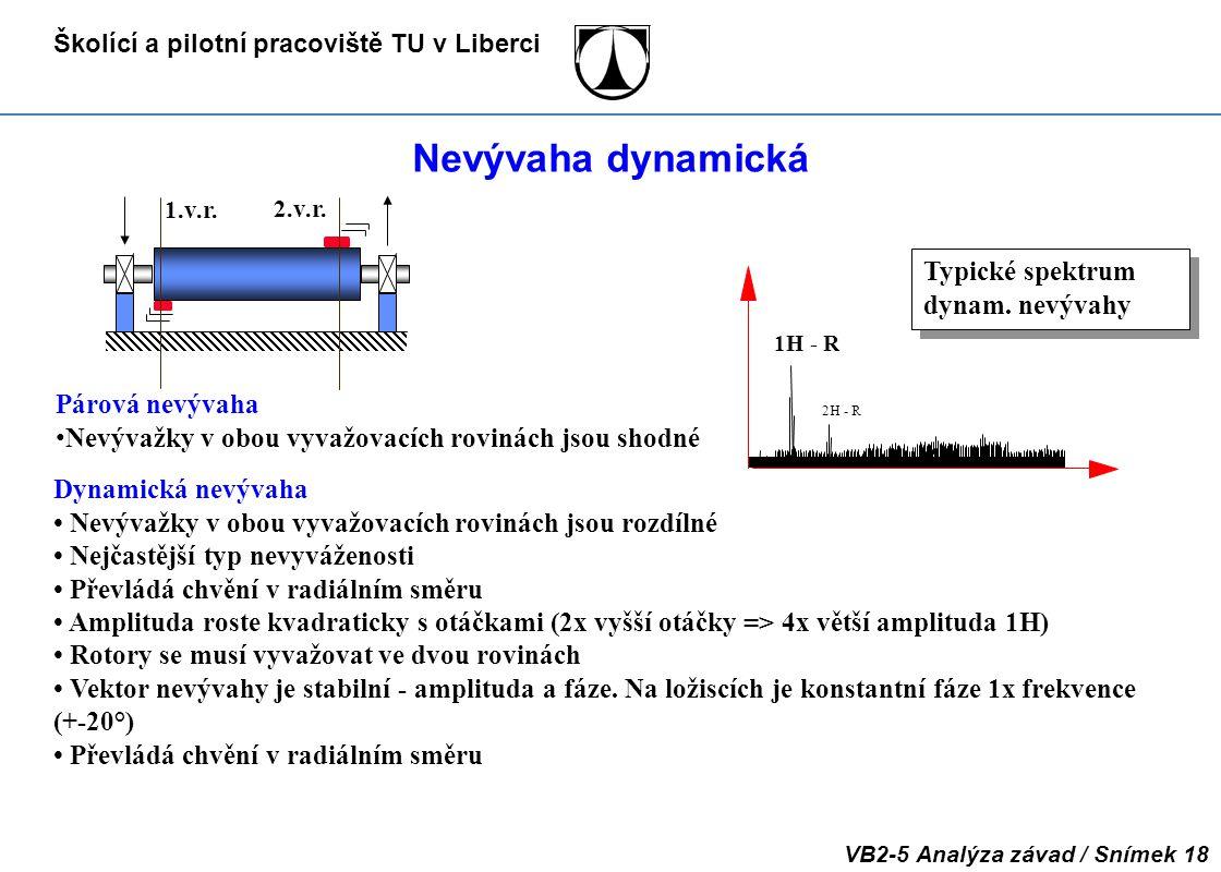 Nevývaha dynamická Typické spektrum dynam. nevývahy Párová nevývaha