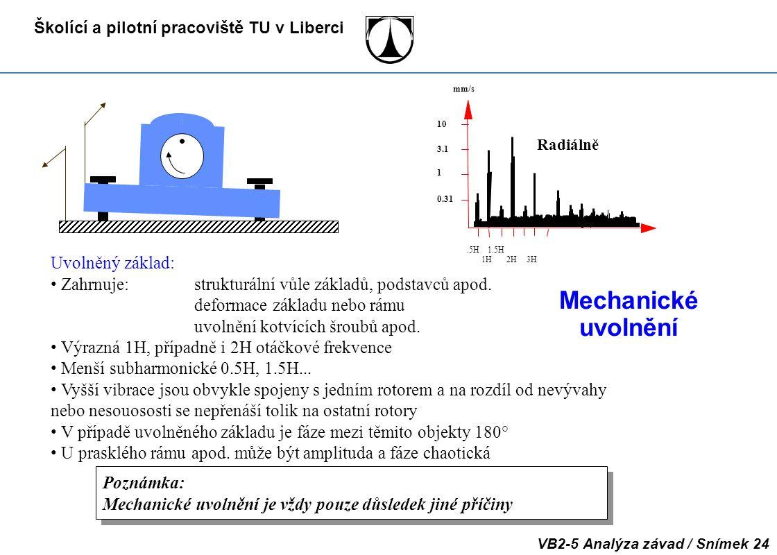 Mechanické uvolnění Uvolněný základ:
