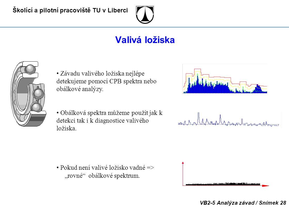 Valivá ložiska • Závadu valivého ložiska nejlépe detekujeme pomocí CPB spektra nebo obálkové analýzy.