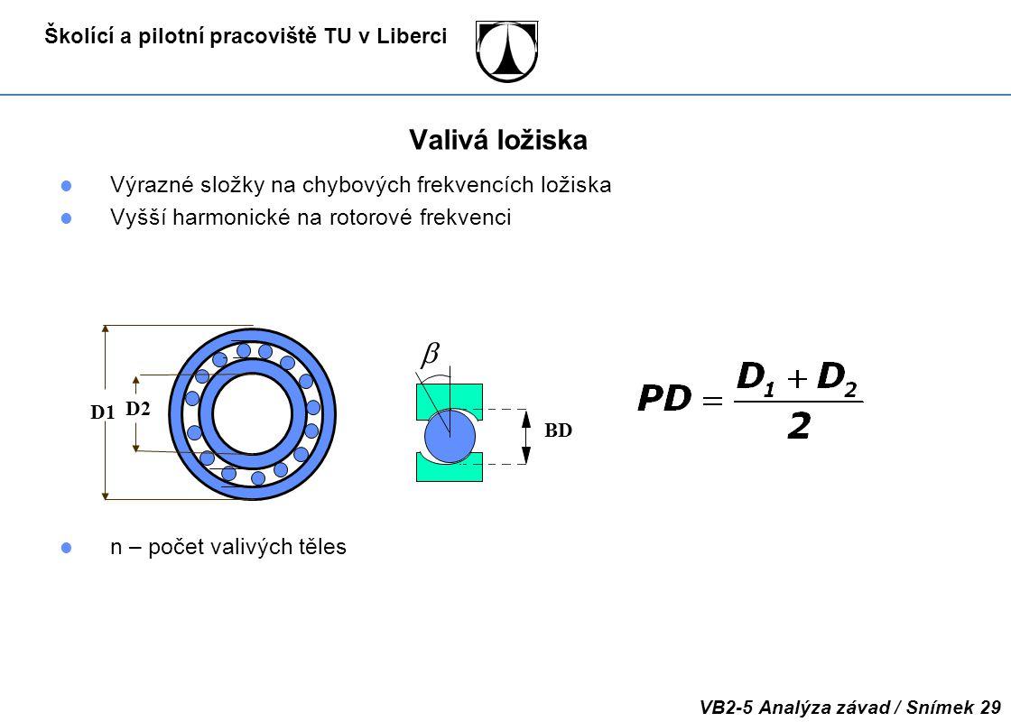 b Valivá ložiska Výrazné složky na chybových frekvencích ložiska