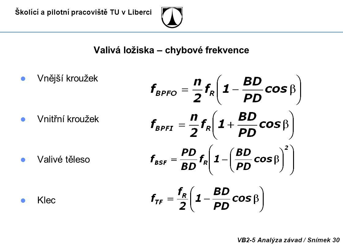 Valivá ložiska – chybové frekvence