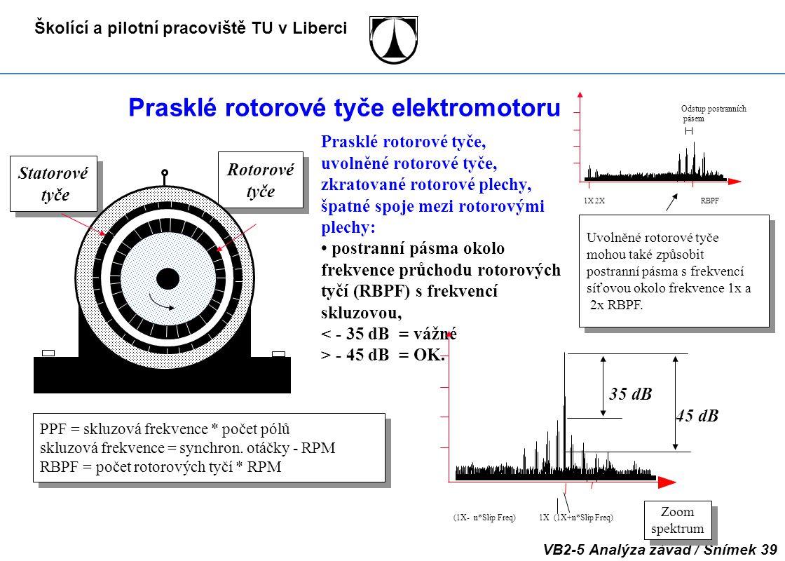 Prasklé rotorové tyče elektromotoru