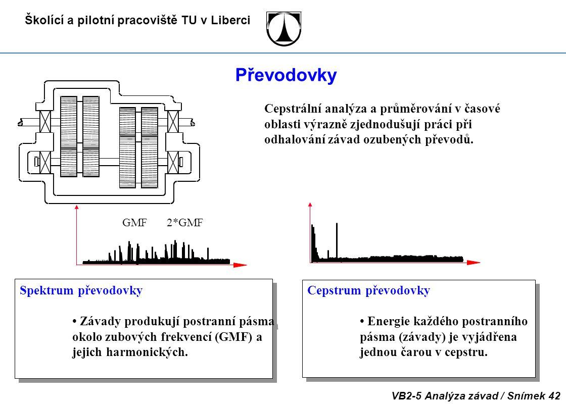 Převodovky Cepstrální analýza a průměrování v časové oblasti výrazně zjednodušují práci při odhalování závad ozubených převodů.