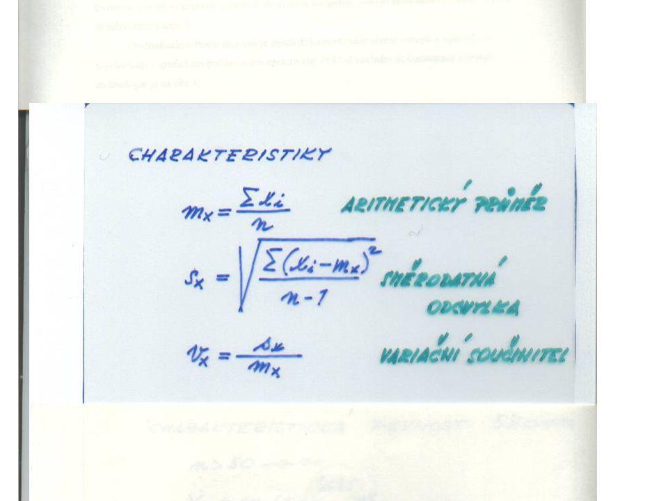 Řízení jakosti staveb Procesy a systémy Hodnocení procesů a systémů