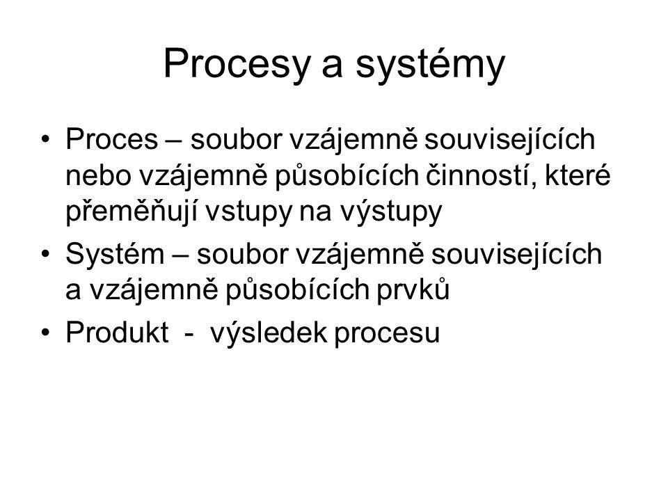 Procesy a systémy Proces – soubor vzájemně souvisejících nebo vzájemně působících činností, které přeměňují vstupy na výstupy.