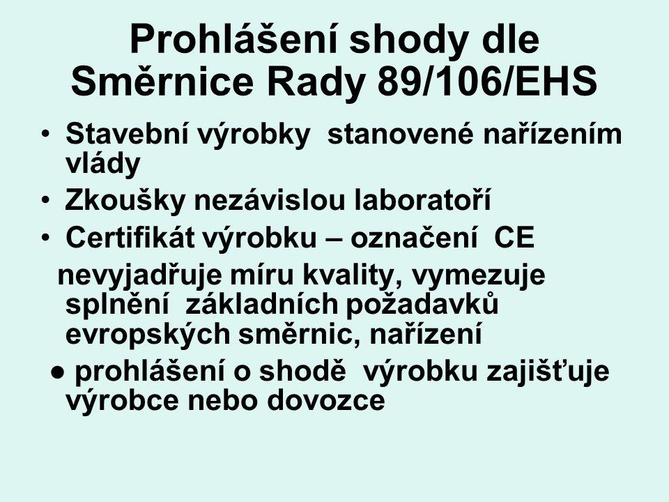 Prohlášení shody dle Směrnice Rady 89/106/EHS