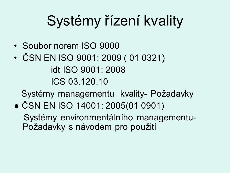 Systémy řízení kvality