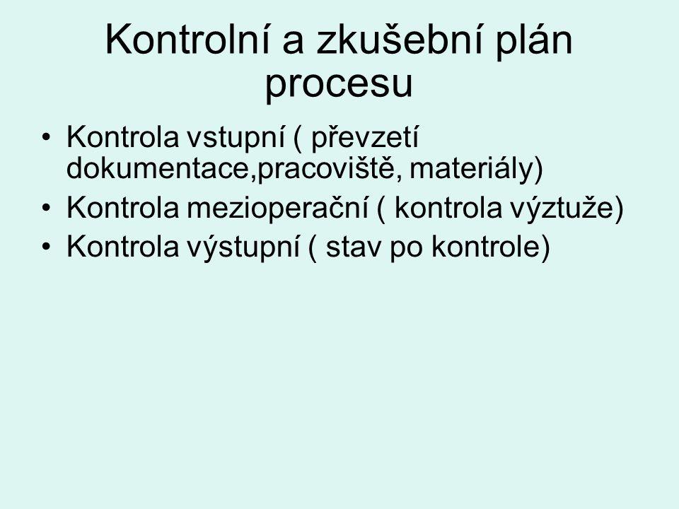 Kontrolní a zkušební plán procesu