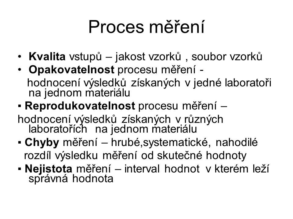 Proces měření Kvalita vstupů – jakost vzorků , soubor vzorků