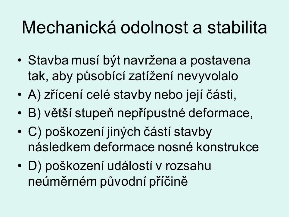 Mechanická odolnost a stabilita