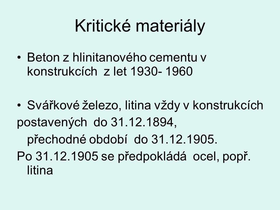 Kritické materiály Beton z hlinitanového cementu v konstrukcích z let 1930- 1960. Svářkové železo, litina vždy v konstrukcích.