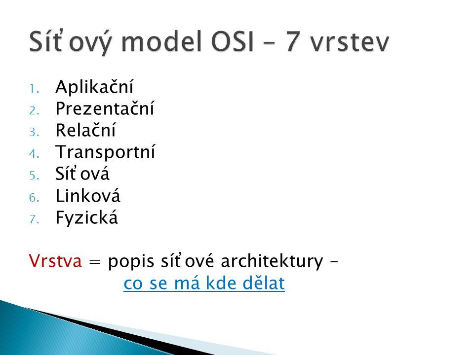 Síťový model OSI – 7 vrstev
