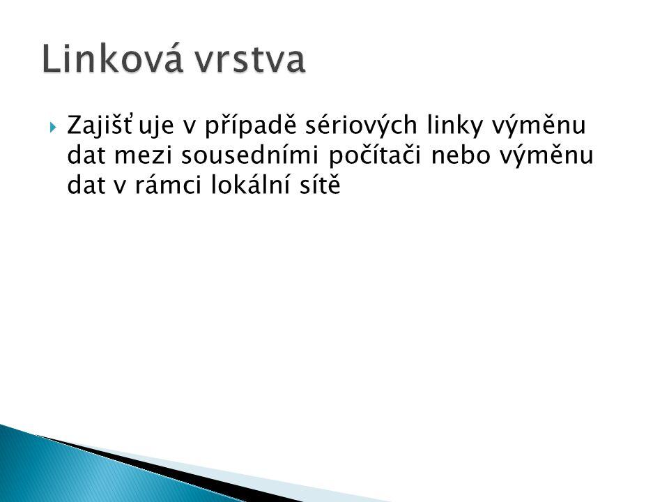 Linková vrstva Zajišťuje v případě sériových linky výměnu dat mezi sousedními počítači nebo výměnu dat v rámci lokální sítě.