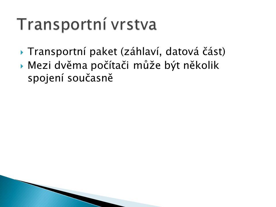 Transportní vrstva Transportní paket (záhlaví, datová část)