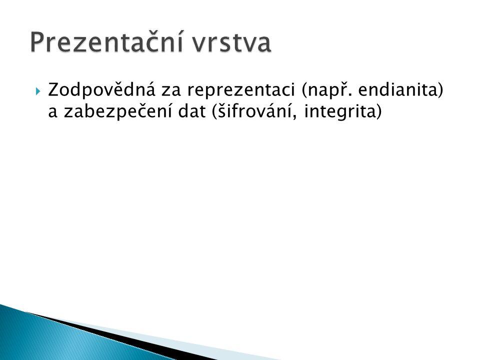 Prezentační vrstva Zodpovědná za reprezentaci (např.
