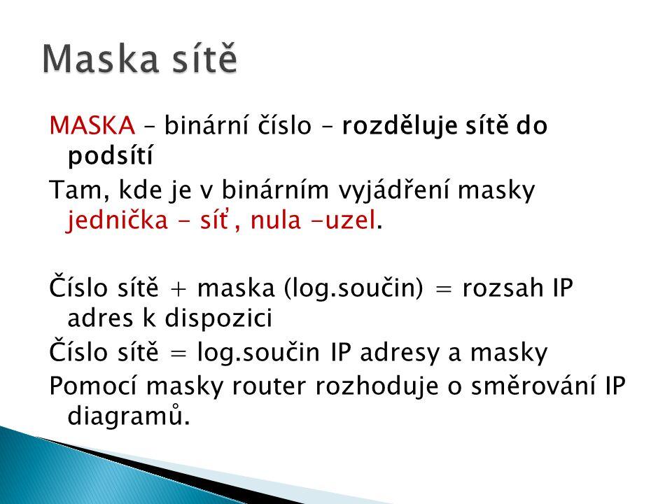 Maska sítě MASKA – binární číslo – rozděluje sítě do podsítí