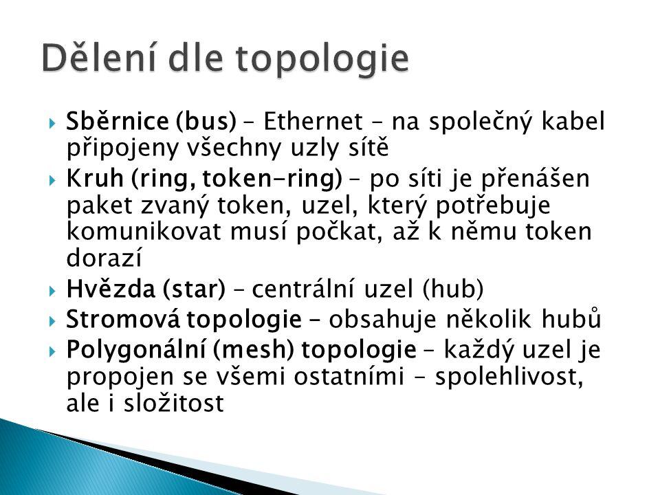 Dělení dle topologie Sběrnice (bus) – Ethernet – na společný kabel připojeny všechny uzly sítě.