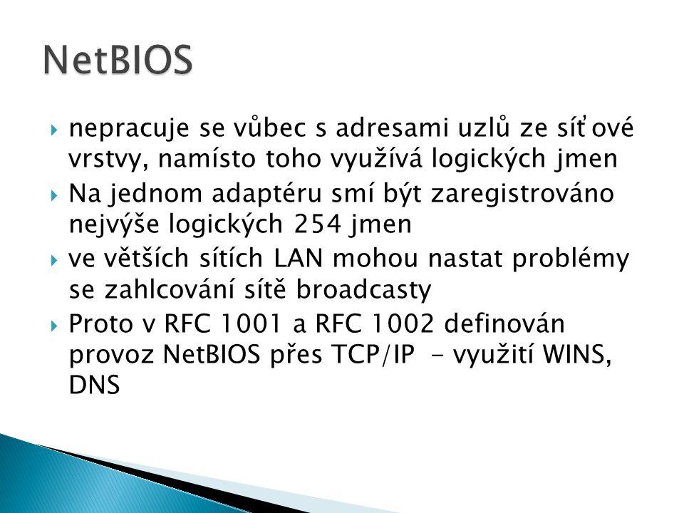NetBIOS nepracuje se vůbec s adresami uzlů ze síťové vrstvy, namísto toho využívá logických jmen.