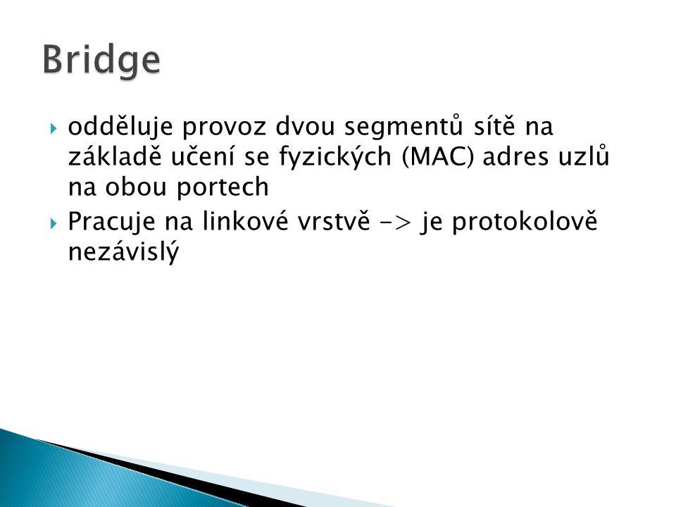 Bridge odděluje provoz dvou segmentů sítě na základě učení se fyzických (MAC) adres uzlů na obou portech.