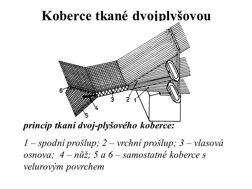 Koberce tkané dvojplyšovou technikou