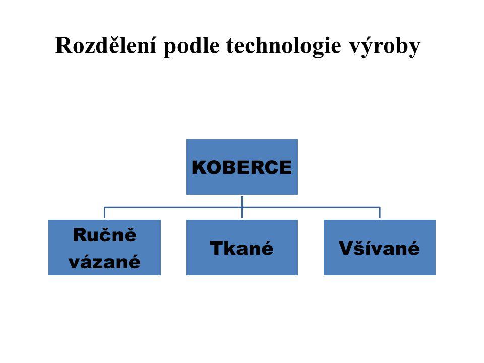 Rozdělení podle technologie výroby