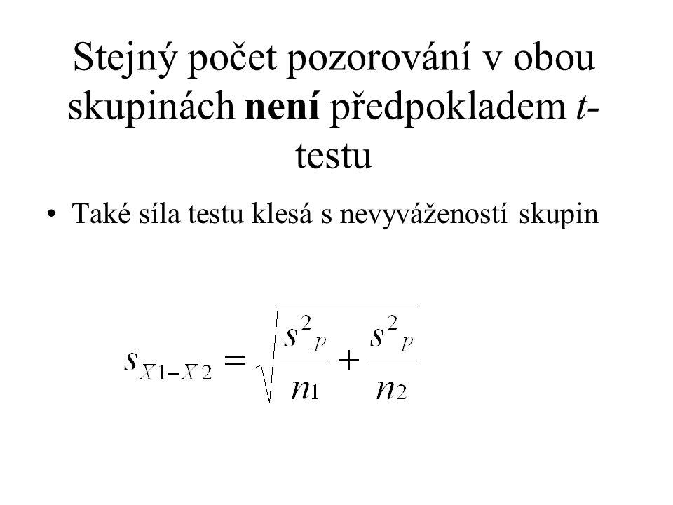 Stejný počet pozorování v obou skupinách není předpokladem t-testu