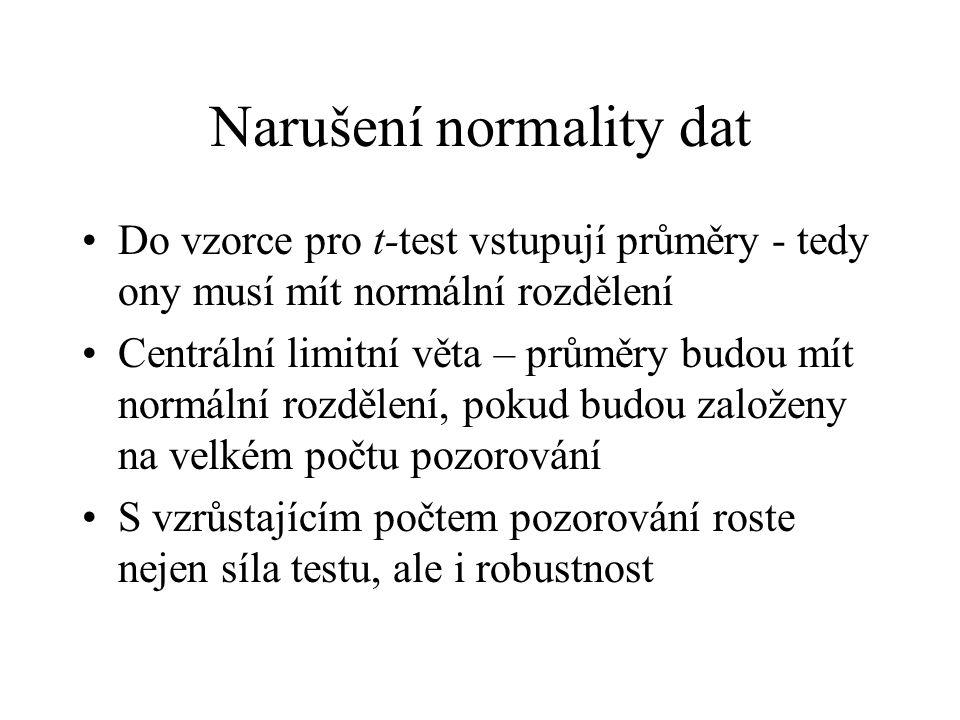 Narušení normality dat