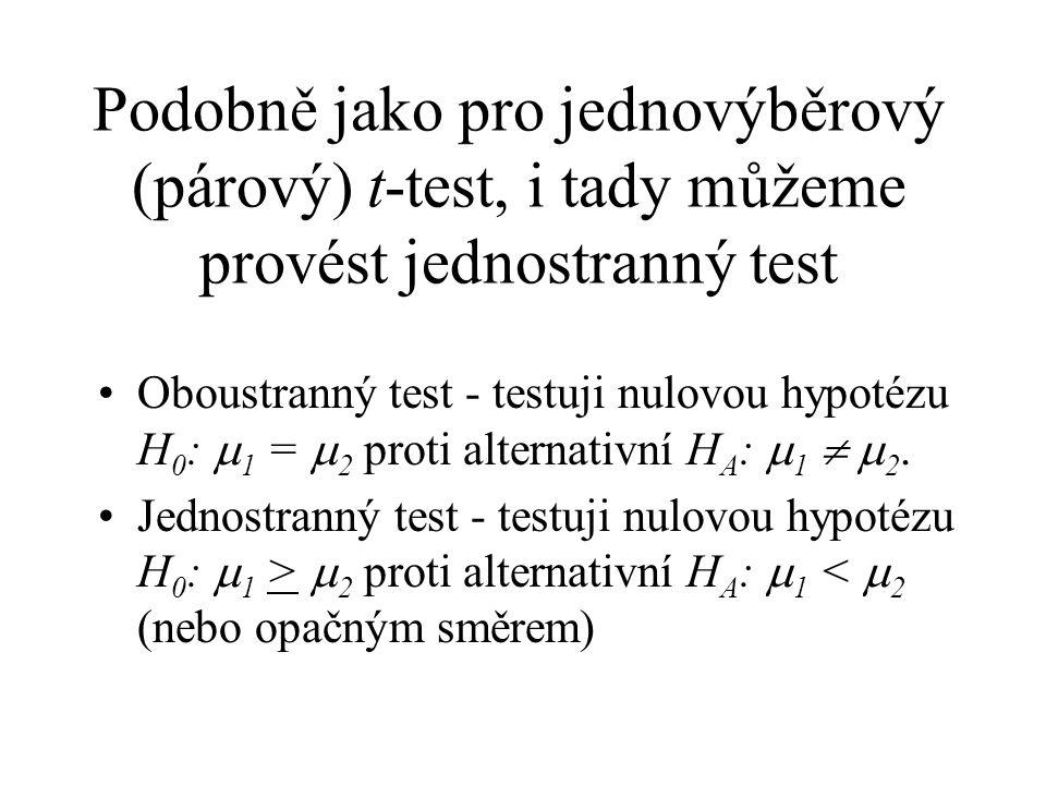 Podobně jako pro jednovýběrový (párový) t-test, i tady můžeme provést jednostranný test