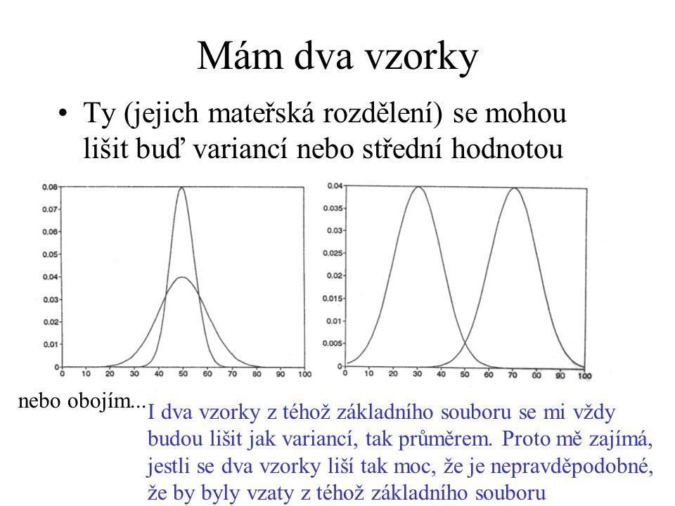 Mám dva vzorky Ty (jejich mateřská rozdělení) se mohou lišit buď variancí nebo střední hodnotou. nebo obojím...