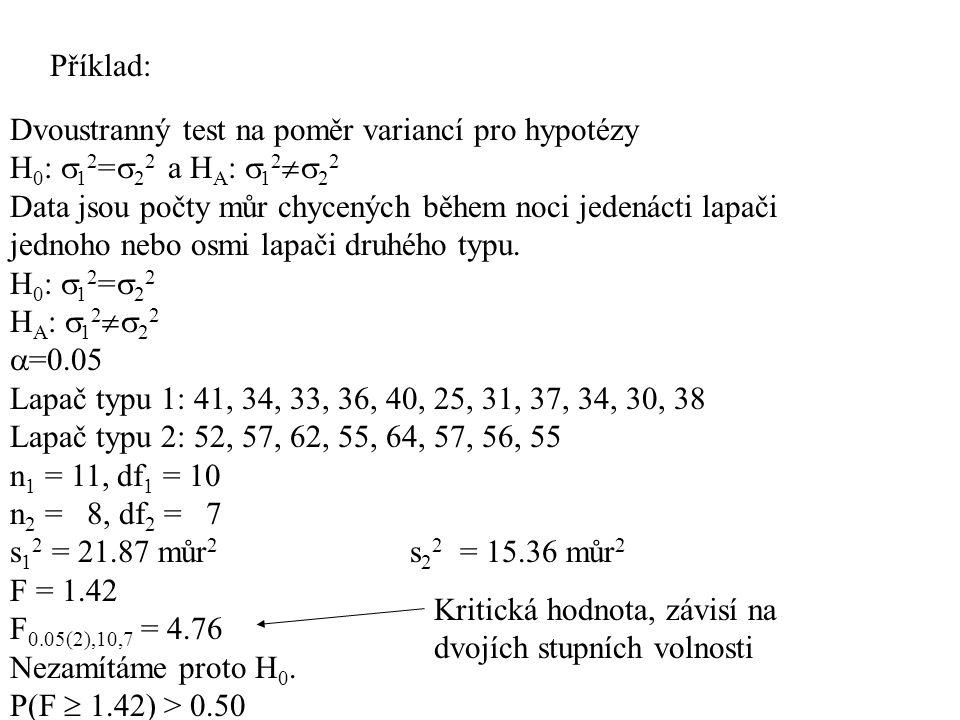 Příklad: Dvoustranný test na poměr variancí pro hypotézy. H0: 12=22 a HA: 1222. Data jsou počty můr chycených během noci jedenácti lapači.