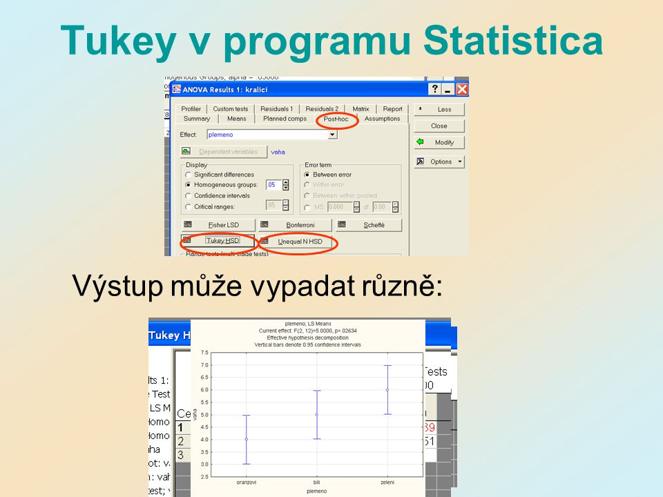 Tukey v programu Statistica