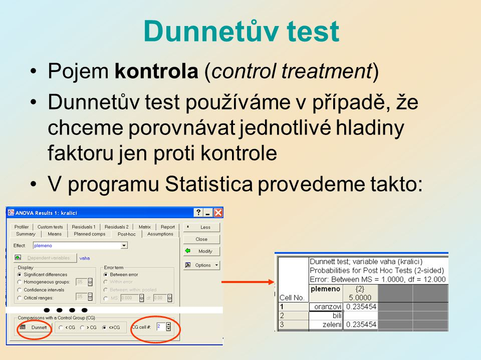 Dunnetův test Pojem kontrola (control treatment)